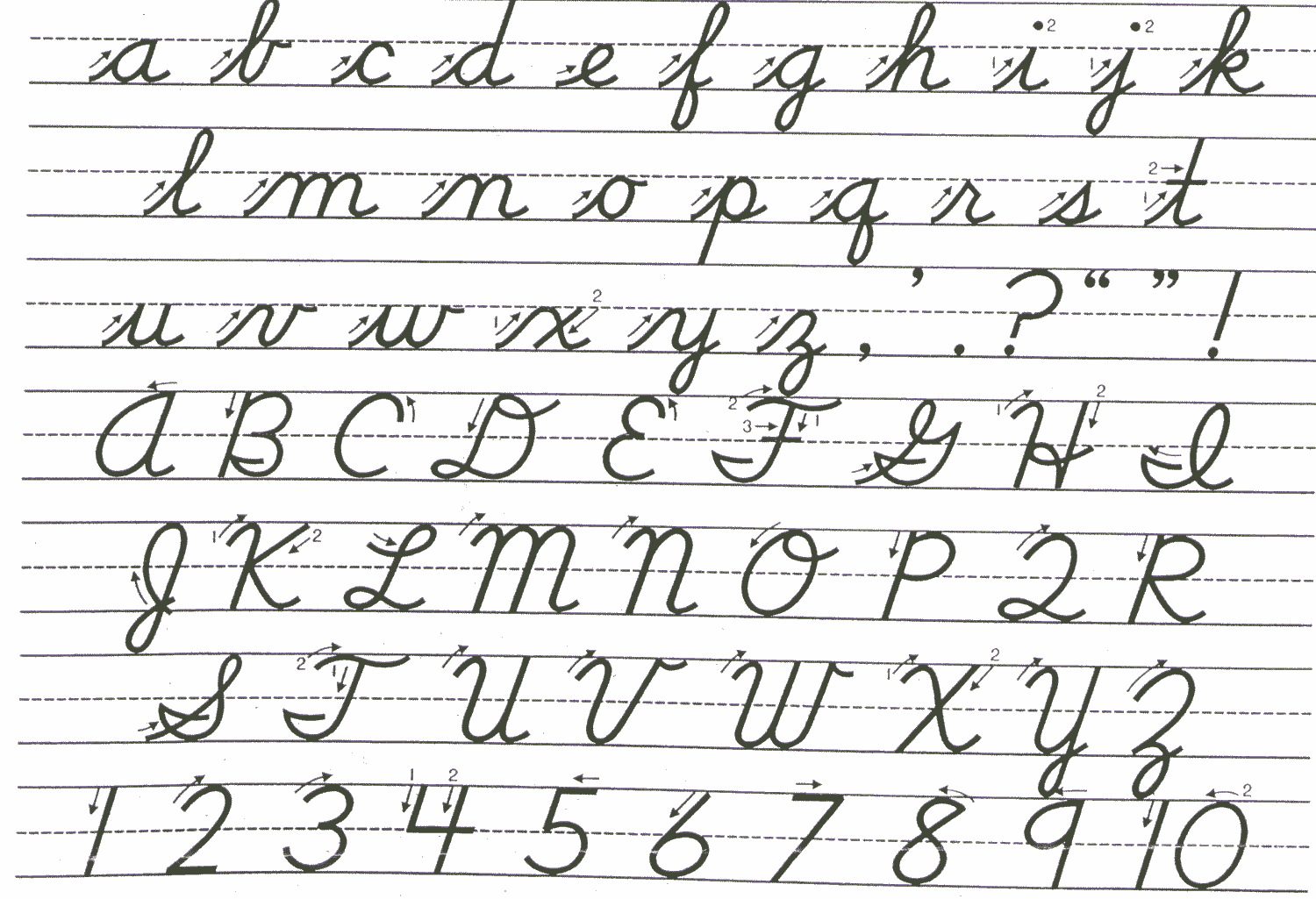The Case for Cursive