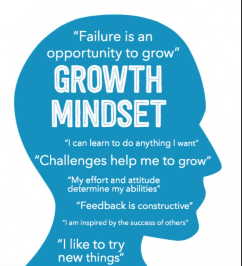LEGO Design: Building a Growth Mindset Winter A – 5-Weeks –  Grades 1 – 6