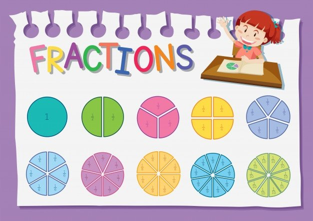 Actions with Fractions for 3 – 6 – Winter 2021 – 10-weeks